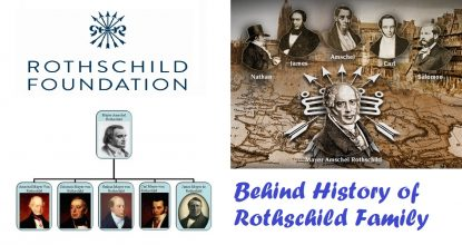 Behind History of Rothschild Family 73 Behind History